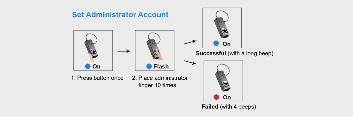 set administrator account